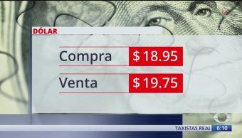 El dólar se vende en 19.75 pesos