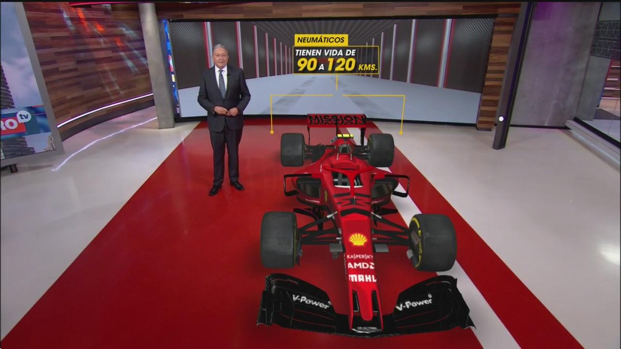 FOTO: números datos Fórmula 1 que tienes que saber
