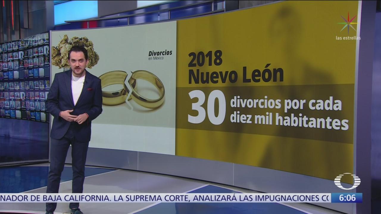 FOTO:Aumentan los divorcios en México, 1 noviembre 2019