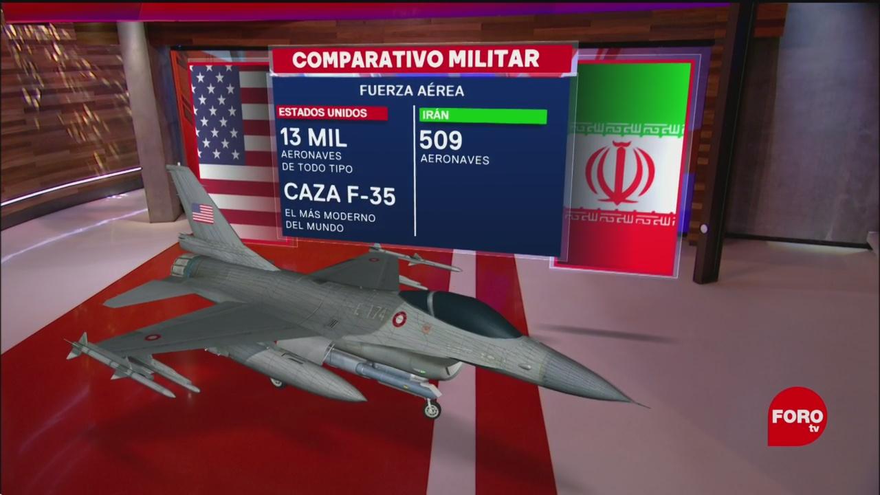 FOTO: como se compara la fuerza militar de iran con la de eeuu