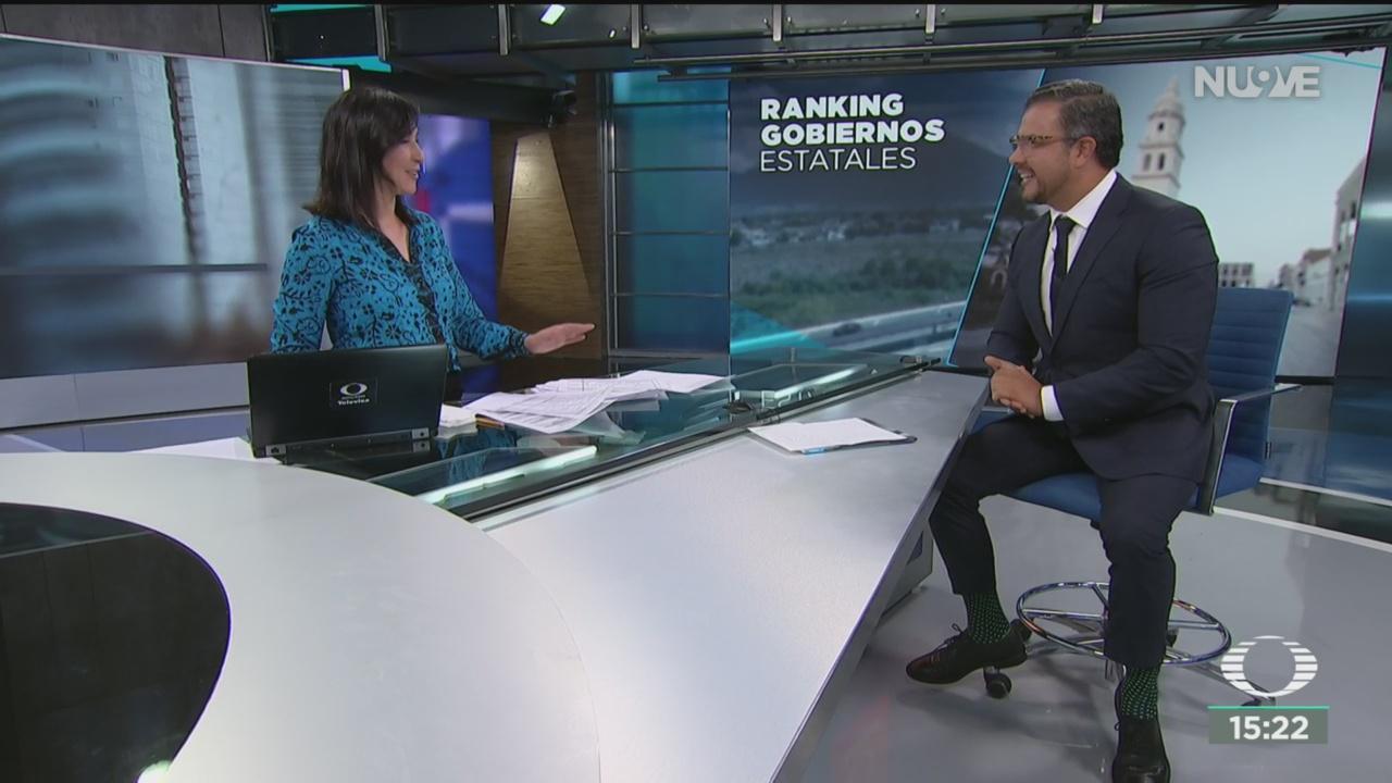 FOTO: evaluacion de los gobernantes de mexico