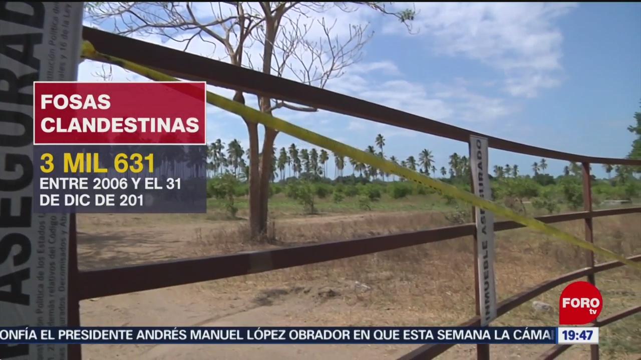 Foto: Personas Desaparecidas Casos México Segob 6 Enero 2020