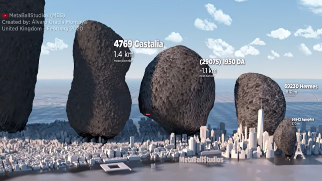 Foto Vídeo compara tamaño de asteroides del Sistema Solar con Nueva York 21 febrero 2020