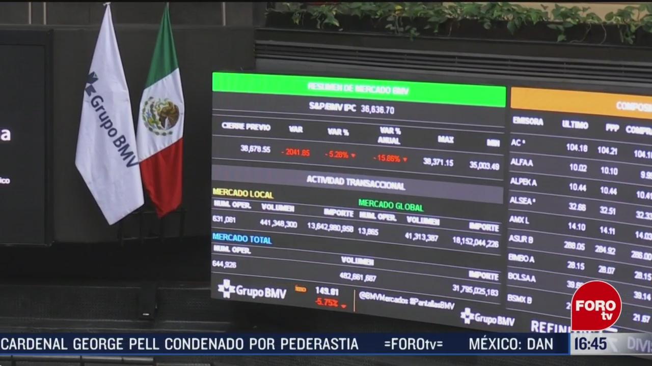 FOTO: bolsa mexicana cae afectada por las medidas contra coronavirus