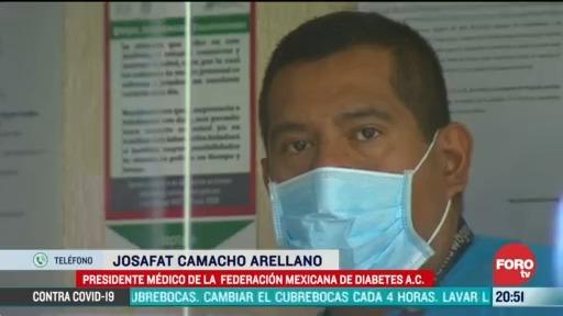 Foto: Coronavirus Cómo Afecta Covid-19 Personas Diabetes 31 Marzo 2020