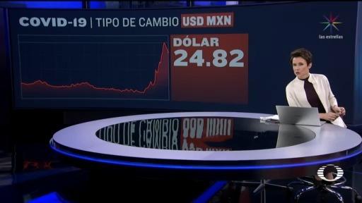 Foto: Dólar Hoy México Cotiza 24.88 Pesos 24 Marzo 2020