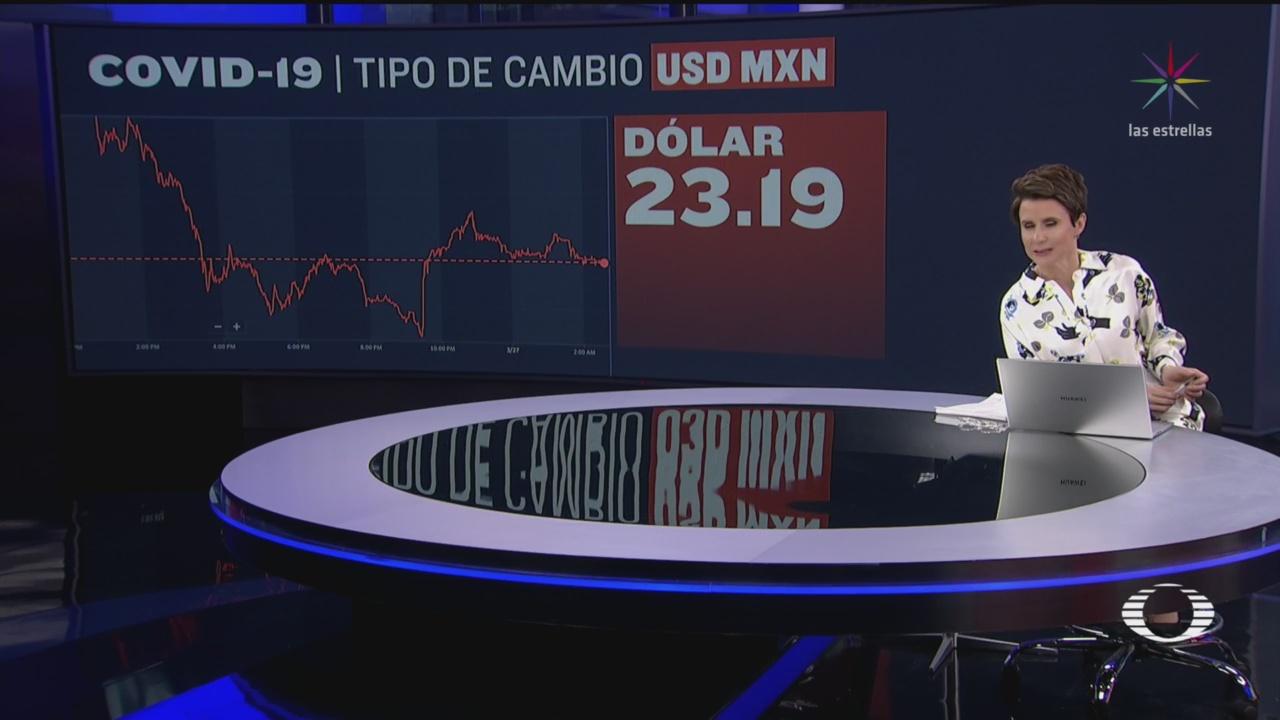Foto: Dólar Hoy Cotiza 23.19 Pesos 26 Marzo 2020