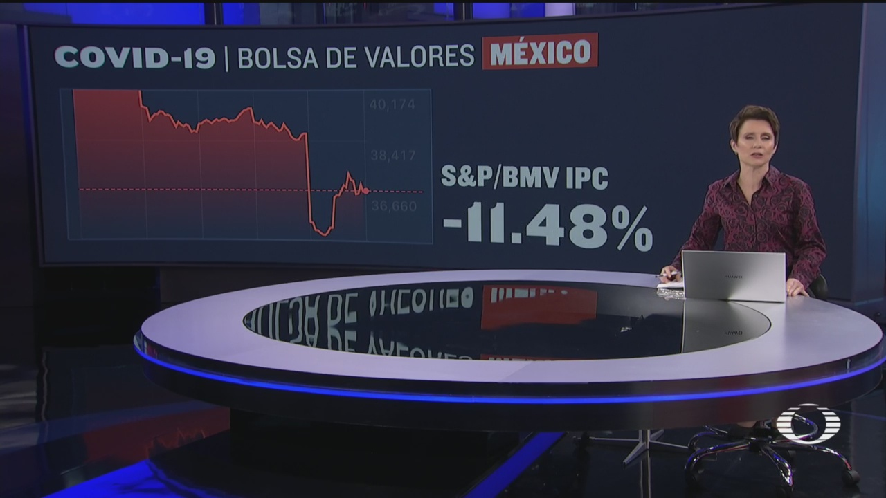 Foto: Mercados Baja Bolsas Europeas Más Afectada 12 Marzo 2020