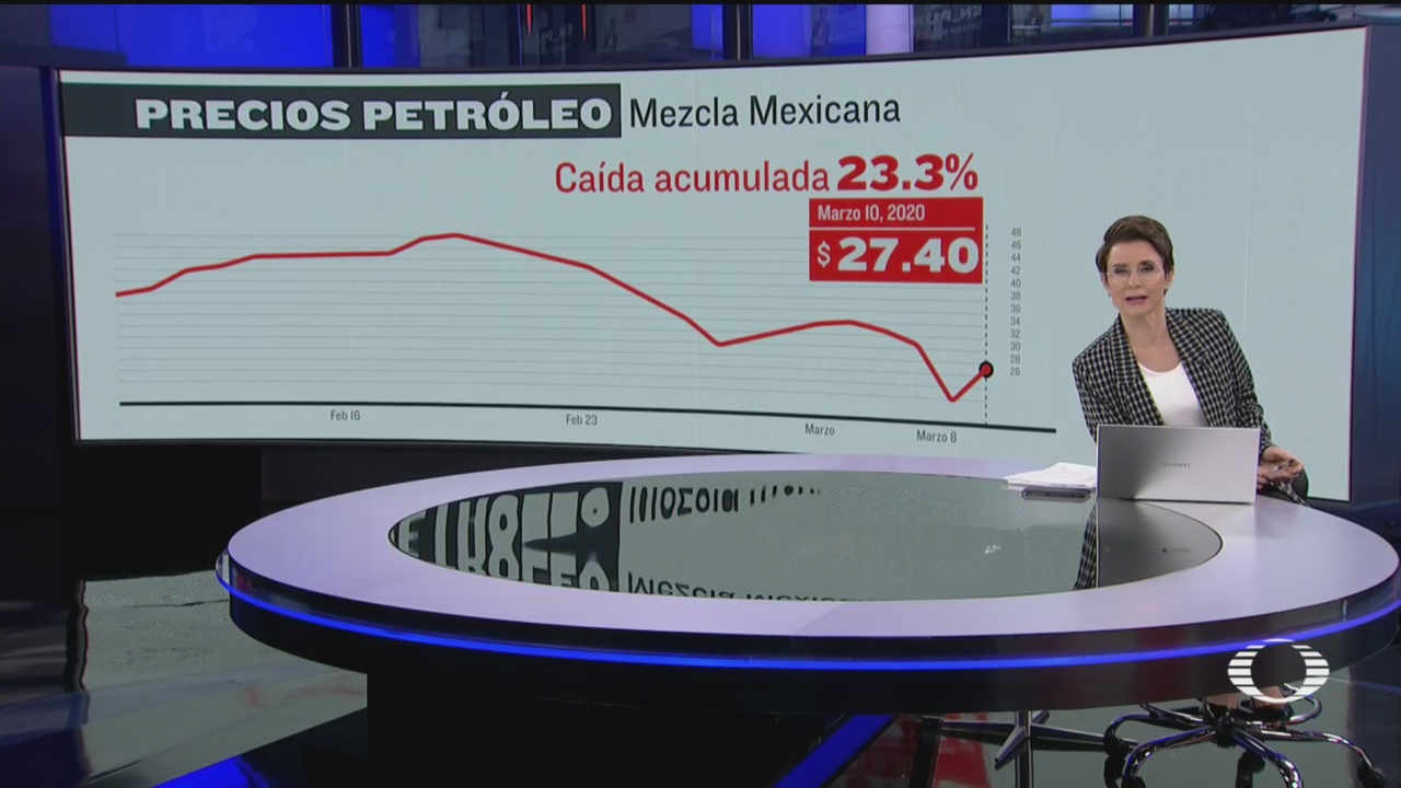 Foto: Precios Petróleo Bolsas Valores Se Recuperan 10 Marzo 2020