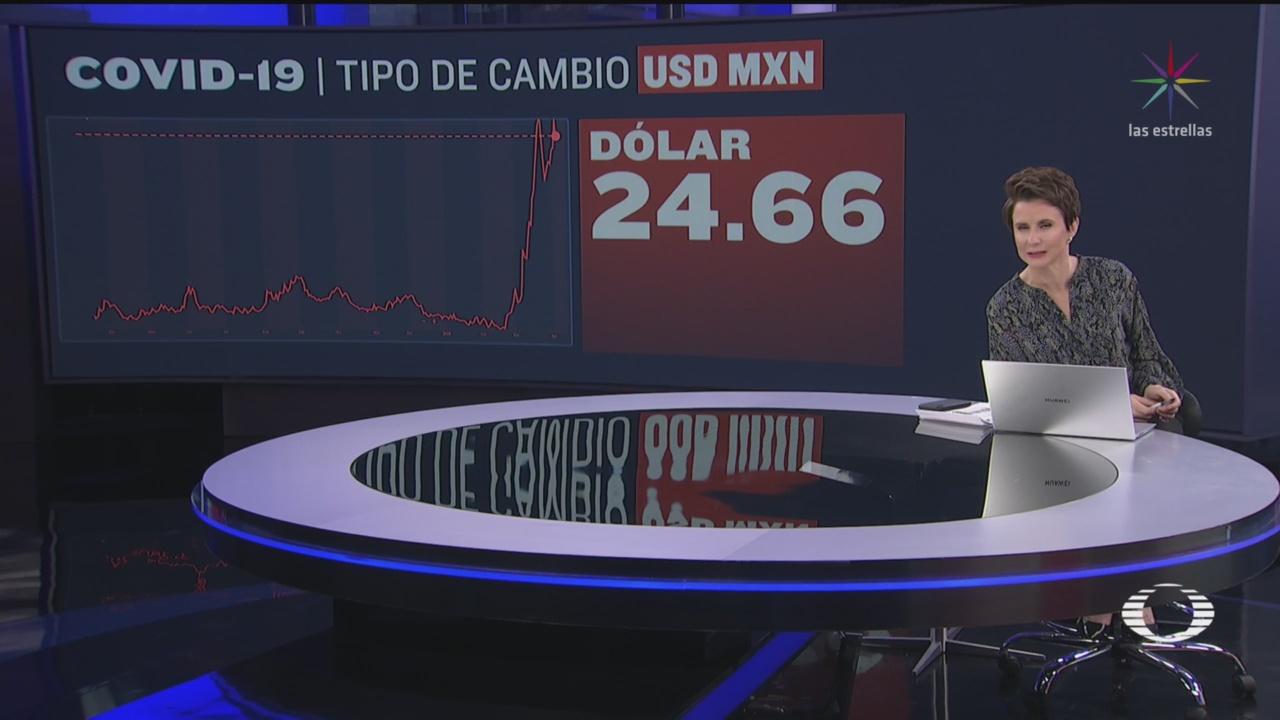 Foto: Mercados reaccionan con optimismo ante leve disminución de contagios por coronavirus 6 Abril 2020