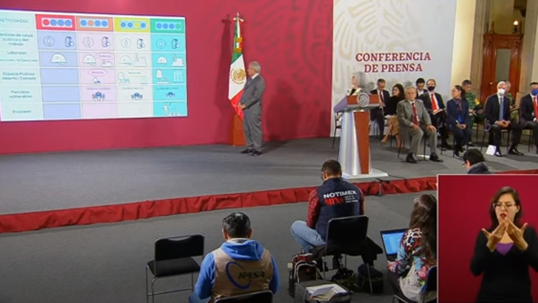 Foto: Gobierno de AMLO explica semáforo para reinicio de actividades según casos de coronavirus