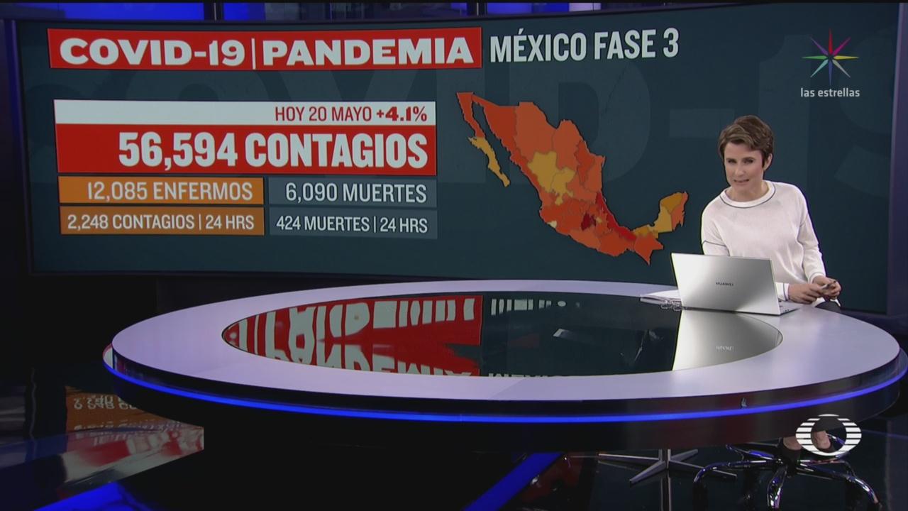 reportan 6 mil 90 muertos por coronavirus en mexico
