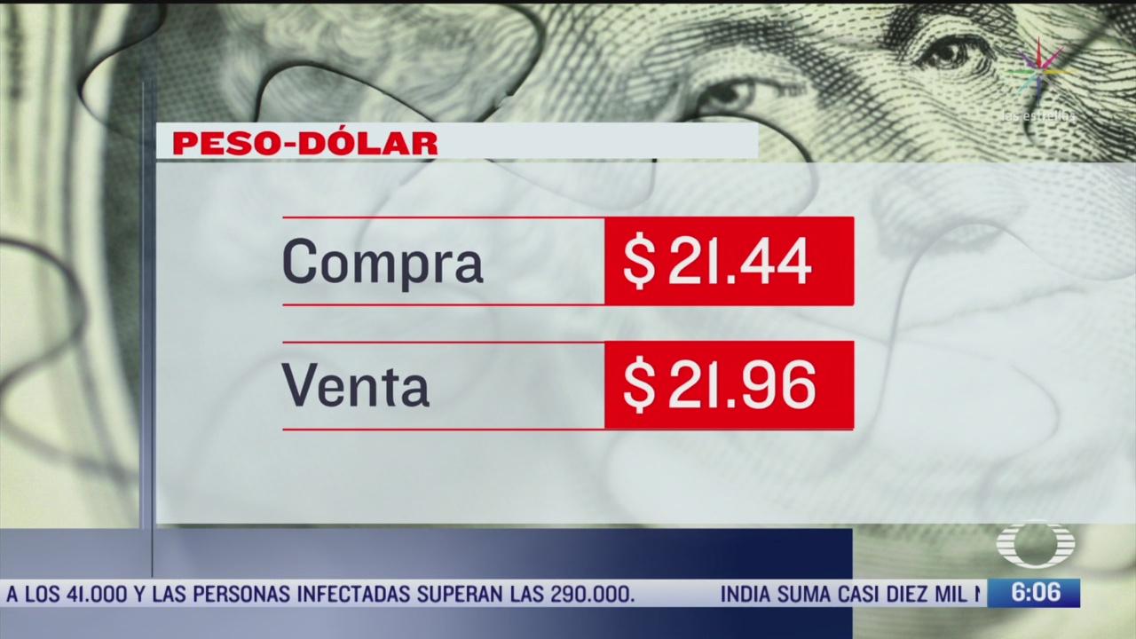 el dolar se vendio en 21 96 en la cdmx