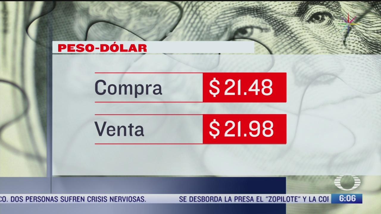 el dolar se vendio en 21 98 en la cdmx