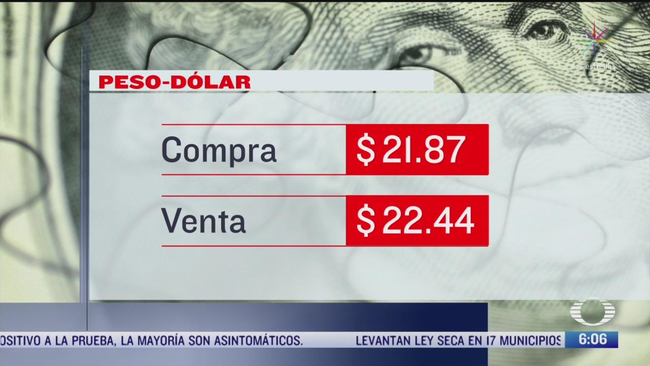 el dolar se vendio en 22 44 en la cdmx