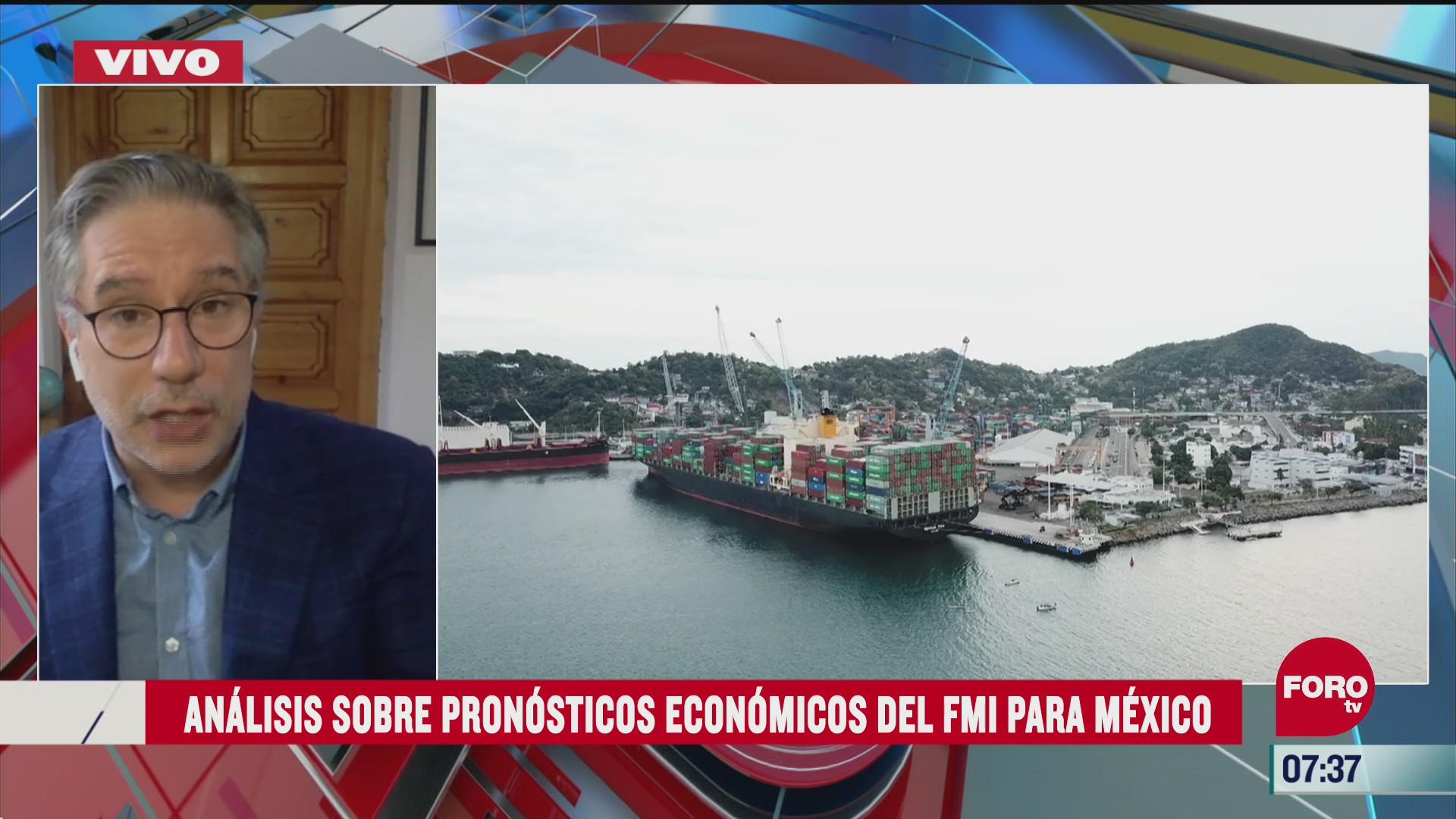 predicciones economicas del fmi sobre mexico