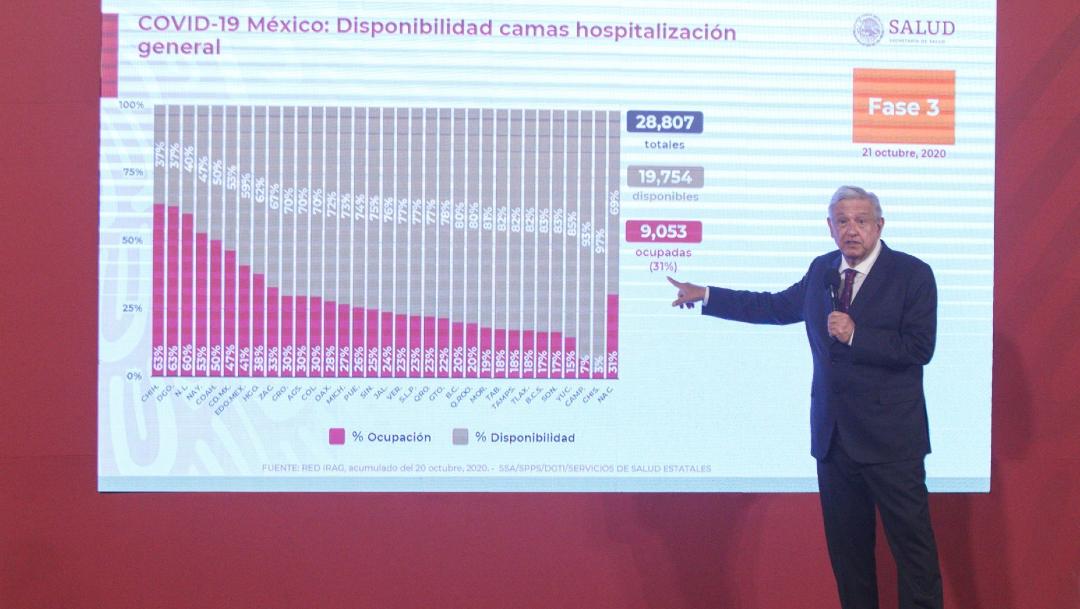 Andrés Manuel López Obrador, presidente de México, en conferencia de prensa