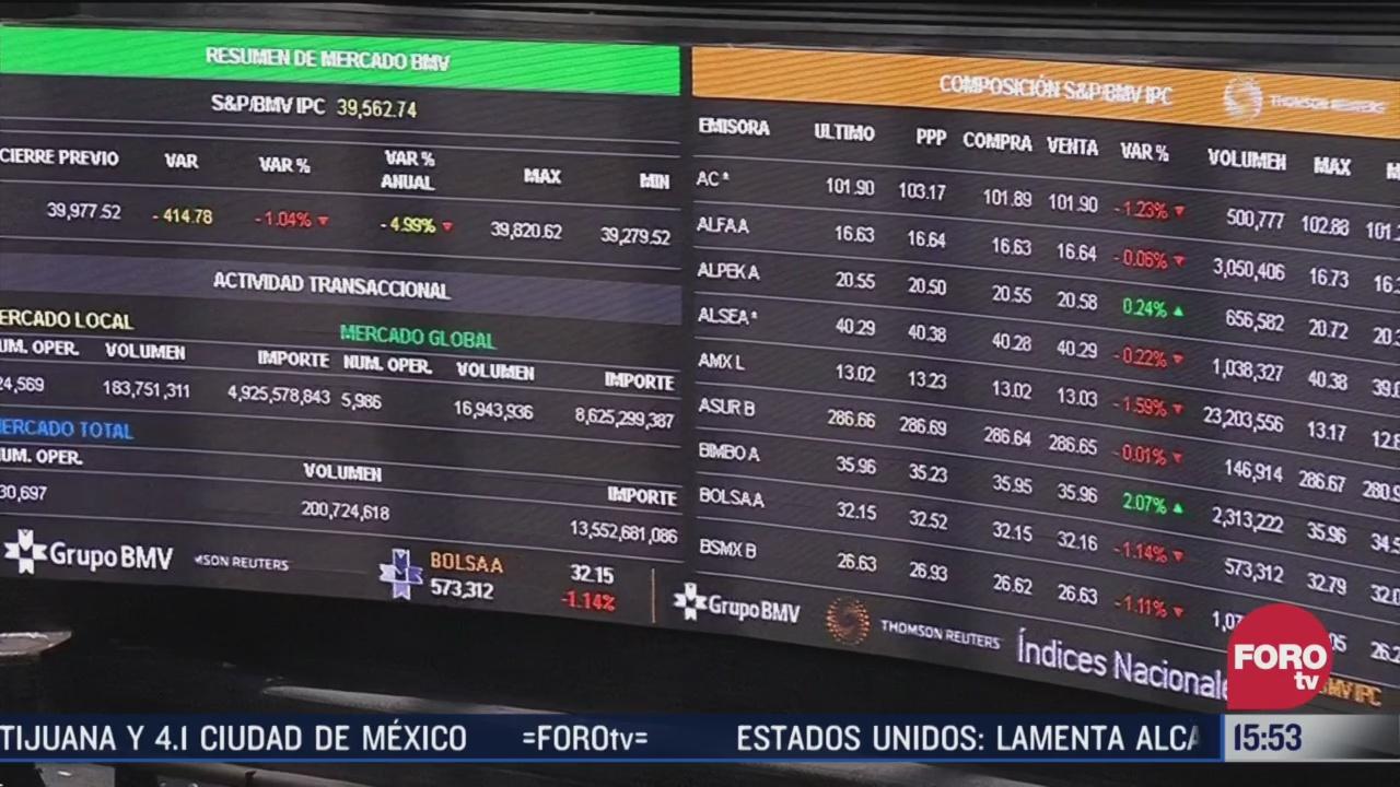 bolsa mexicana de valores suspende sesion de remates