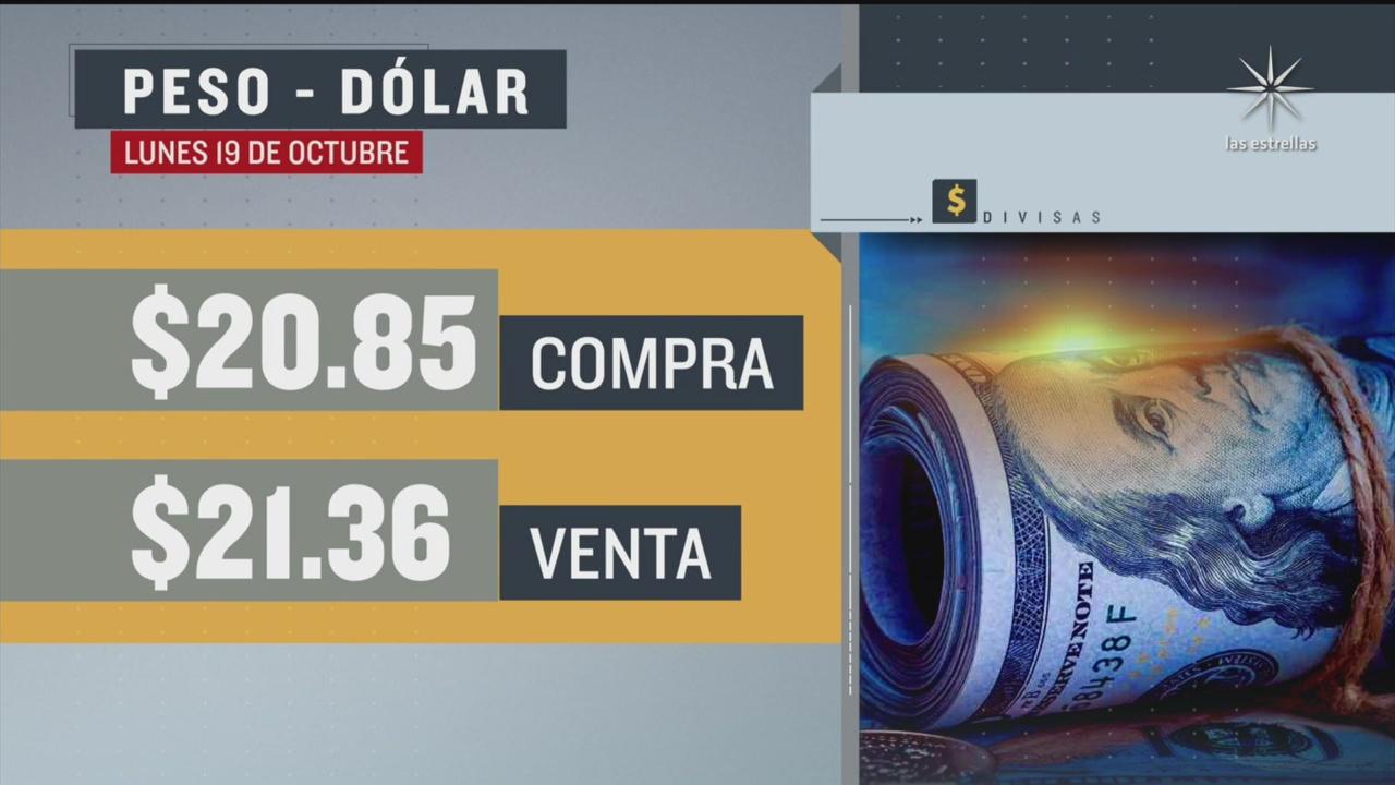 el dolar se vendio en 21 36 en la cdmx