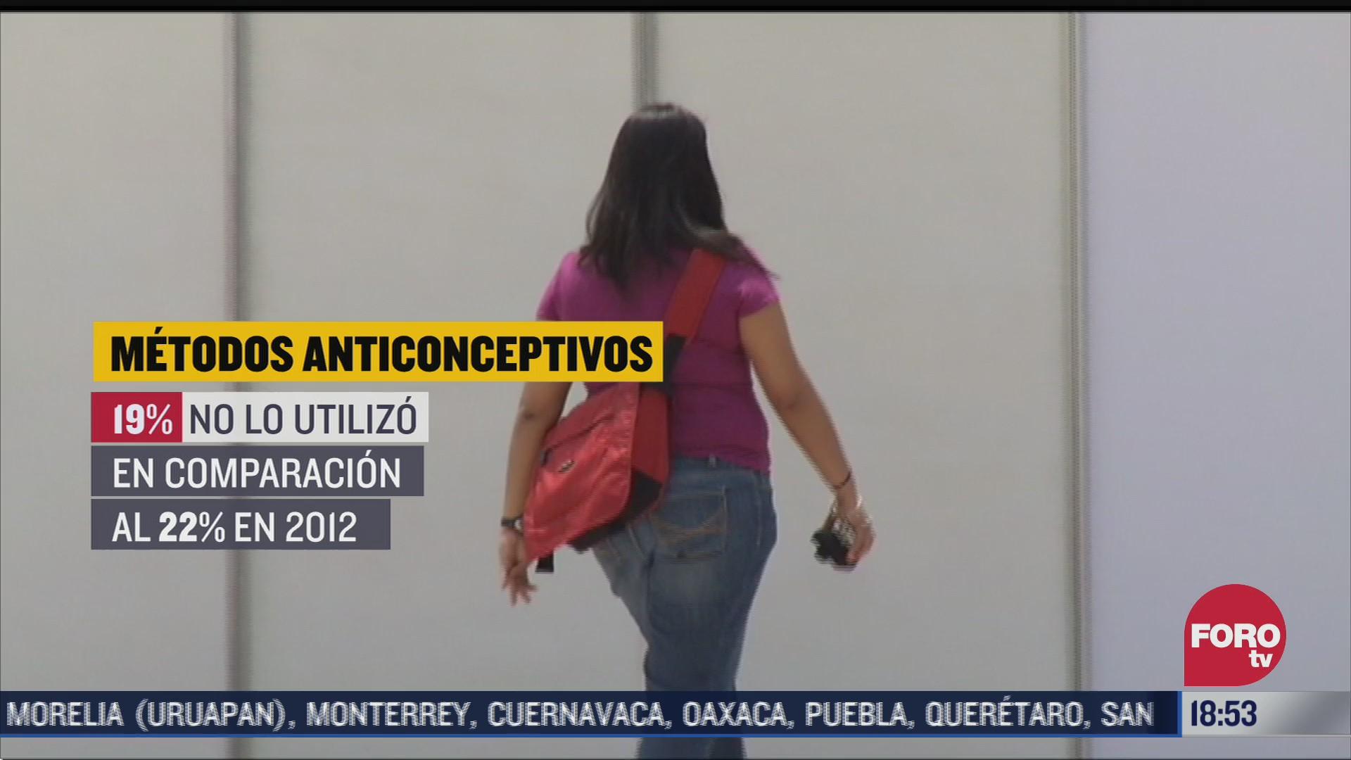 adolescentes le dan mas importancia al uso de anticonceptivos