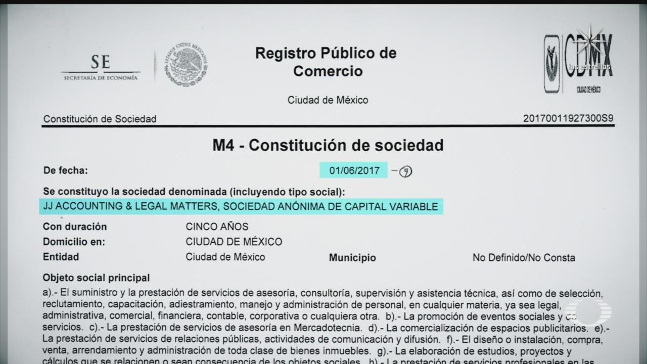 presentan denuncias contra dos funcionarios de la secretaria de finanzas cdmx