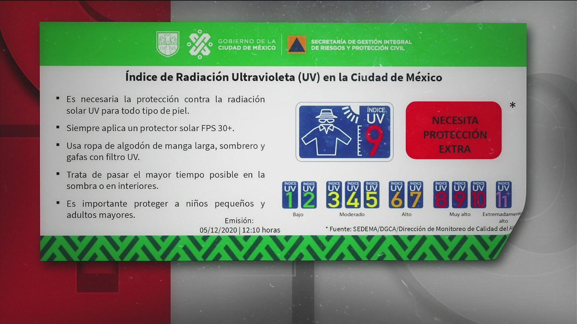 proteccion civil activa alerta por alta radiacion en cdmx