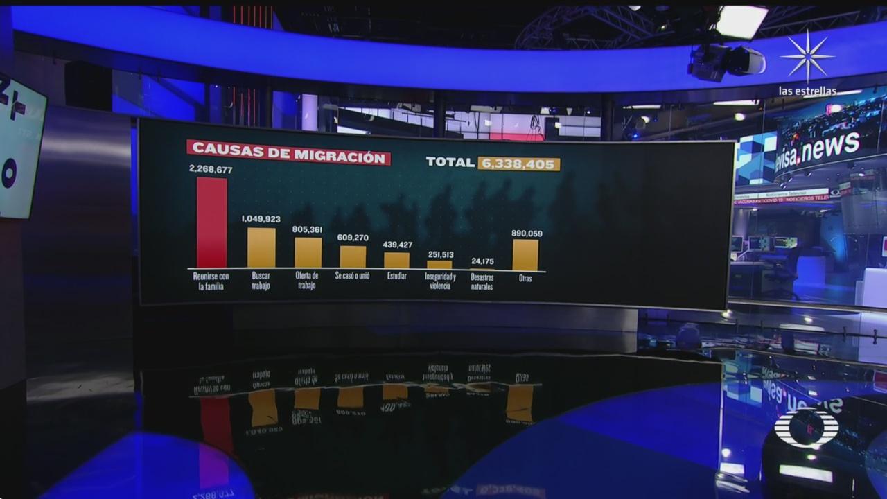 mas de 6 millones de mexicanos cambiaron de residencia entre 2015 y 2020 inegi