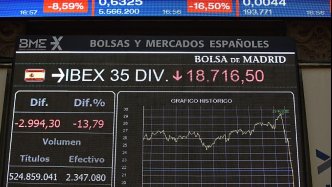 Mercado de valores en España