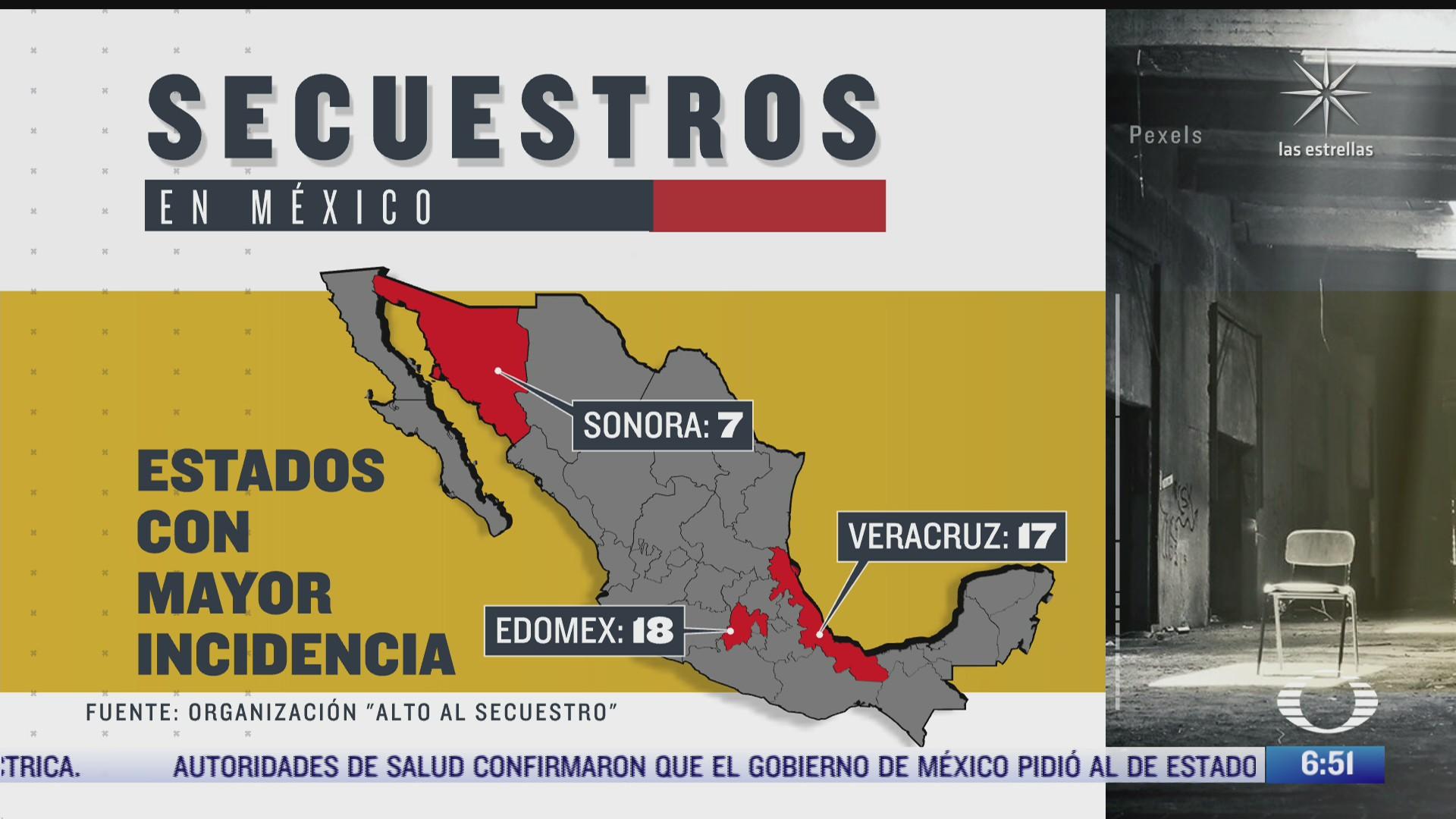 aumentan cifras de secuestros en mexico