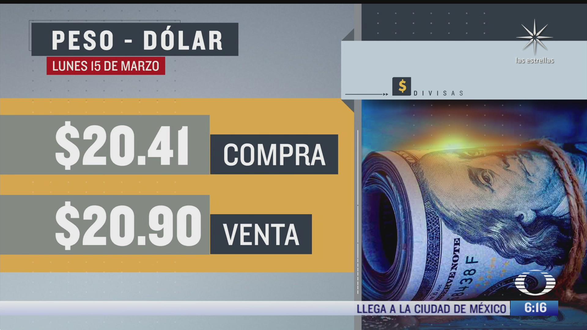 el dolar se vendio en 20 90 en la cdmx