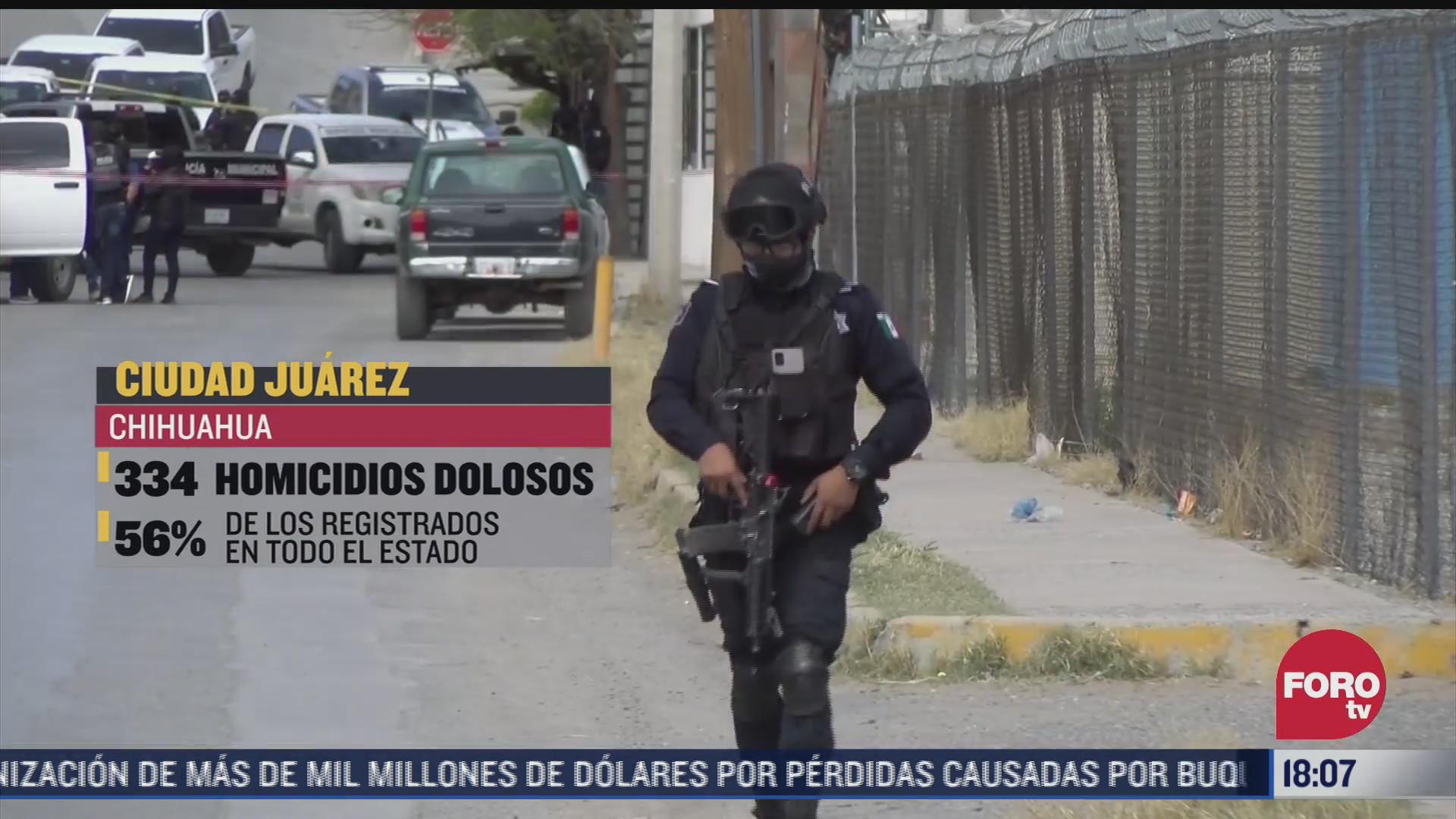 se registraron 211 homicidios durante marzo en chihuahua