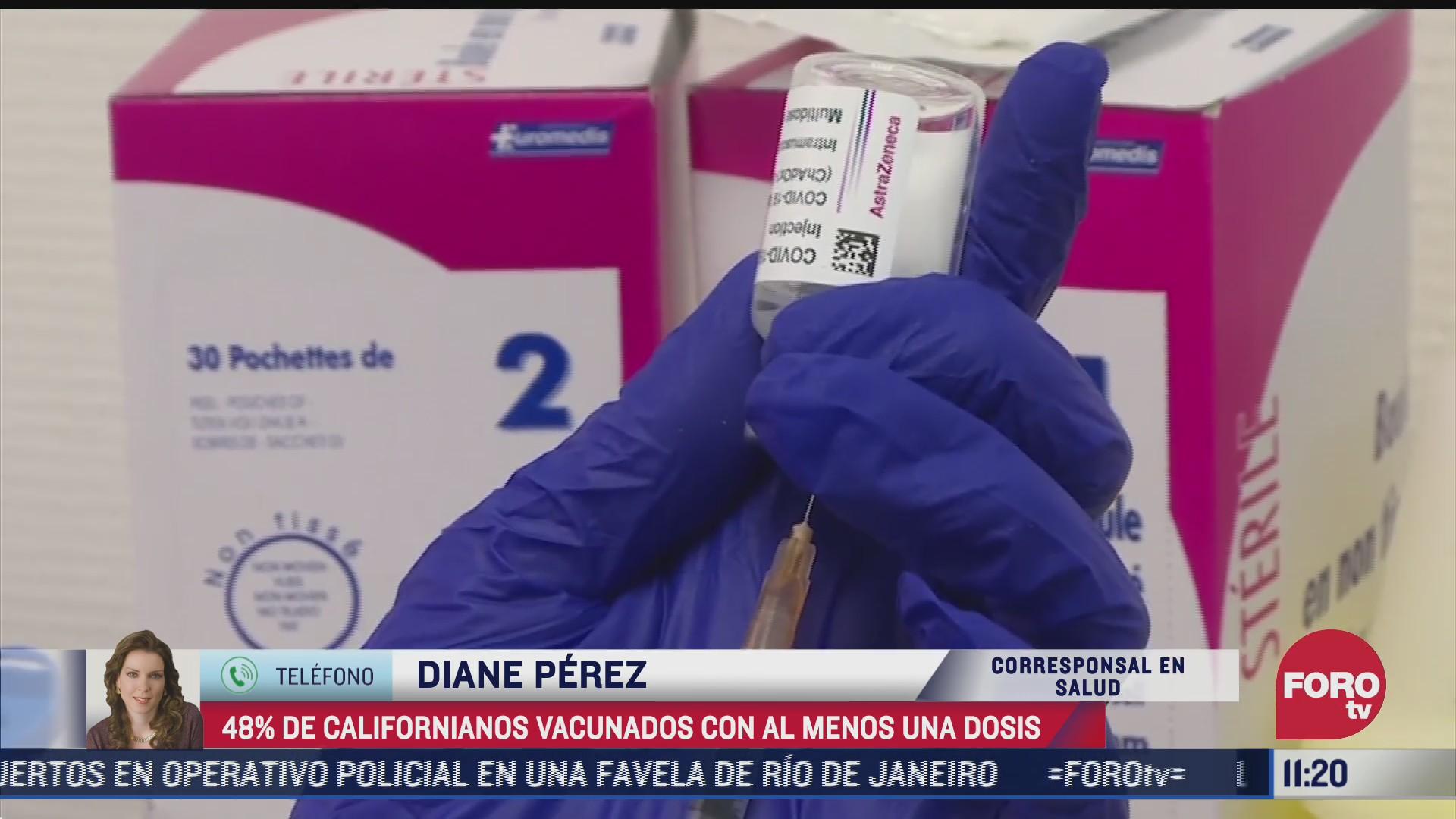 californianos con una dosis de vacuna covid 19 suman