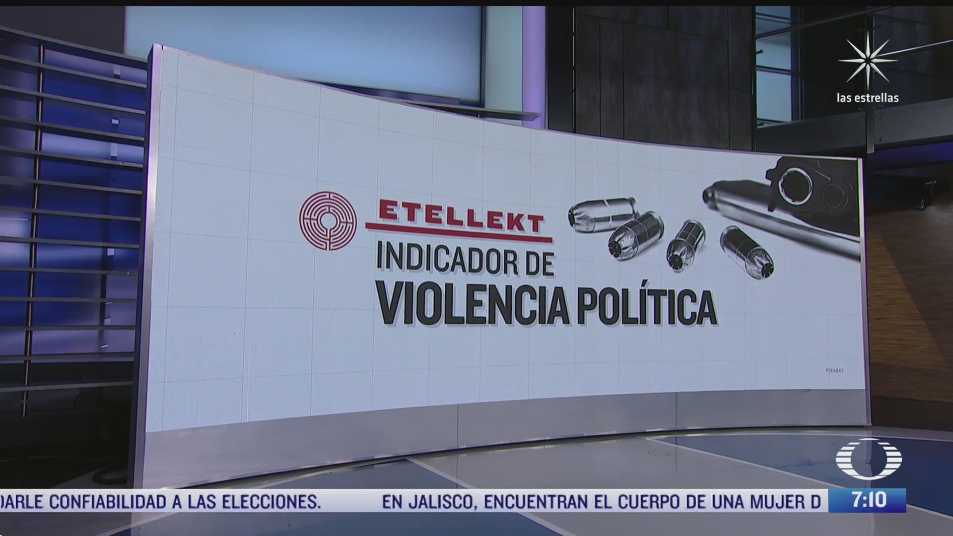 cual es el balance de la violencia contra candidatos en mexico hacia las elecciones del 6 de junio
