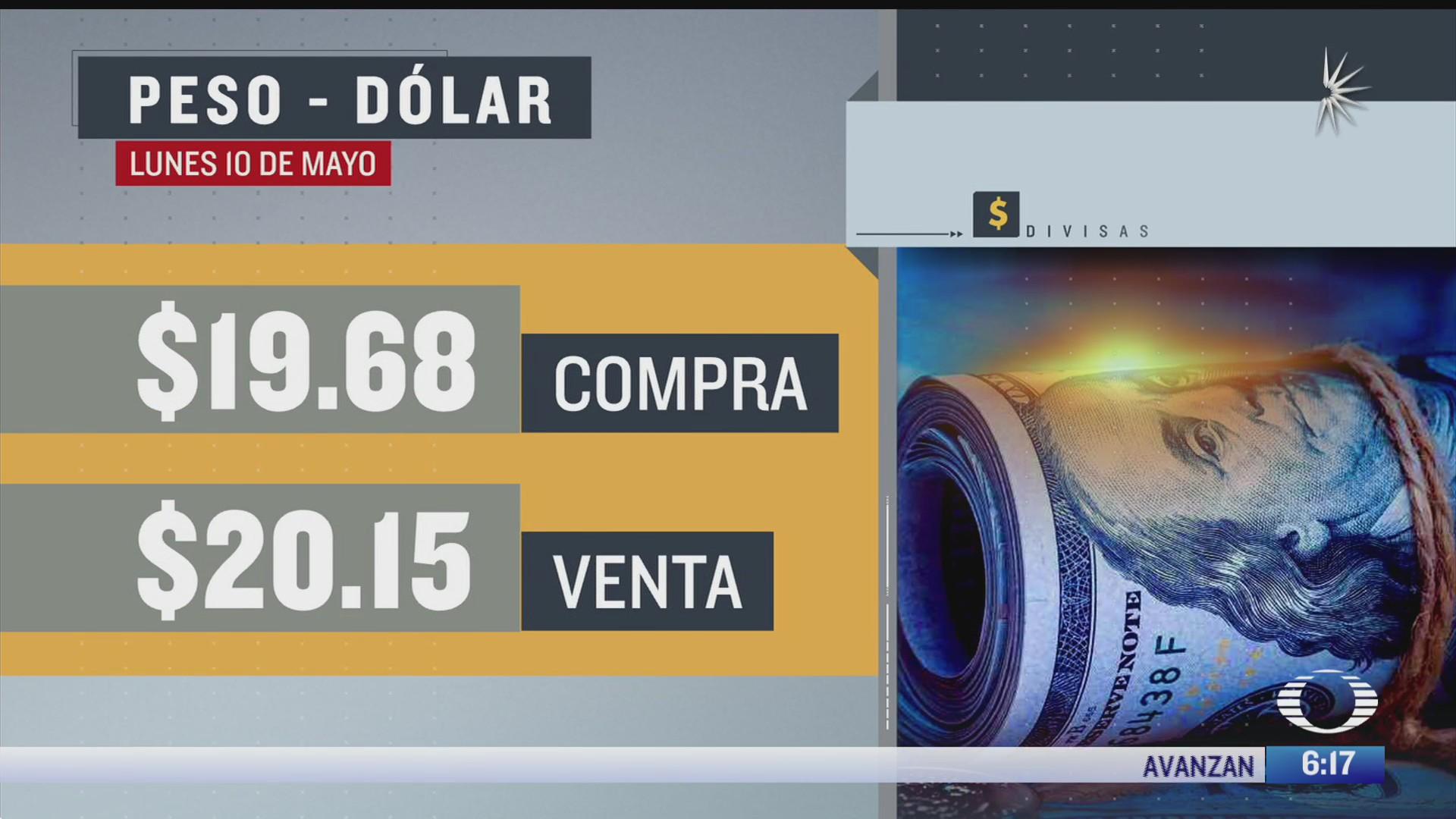 el dolar se vendio en 20 10 en la cdmx