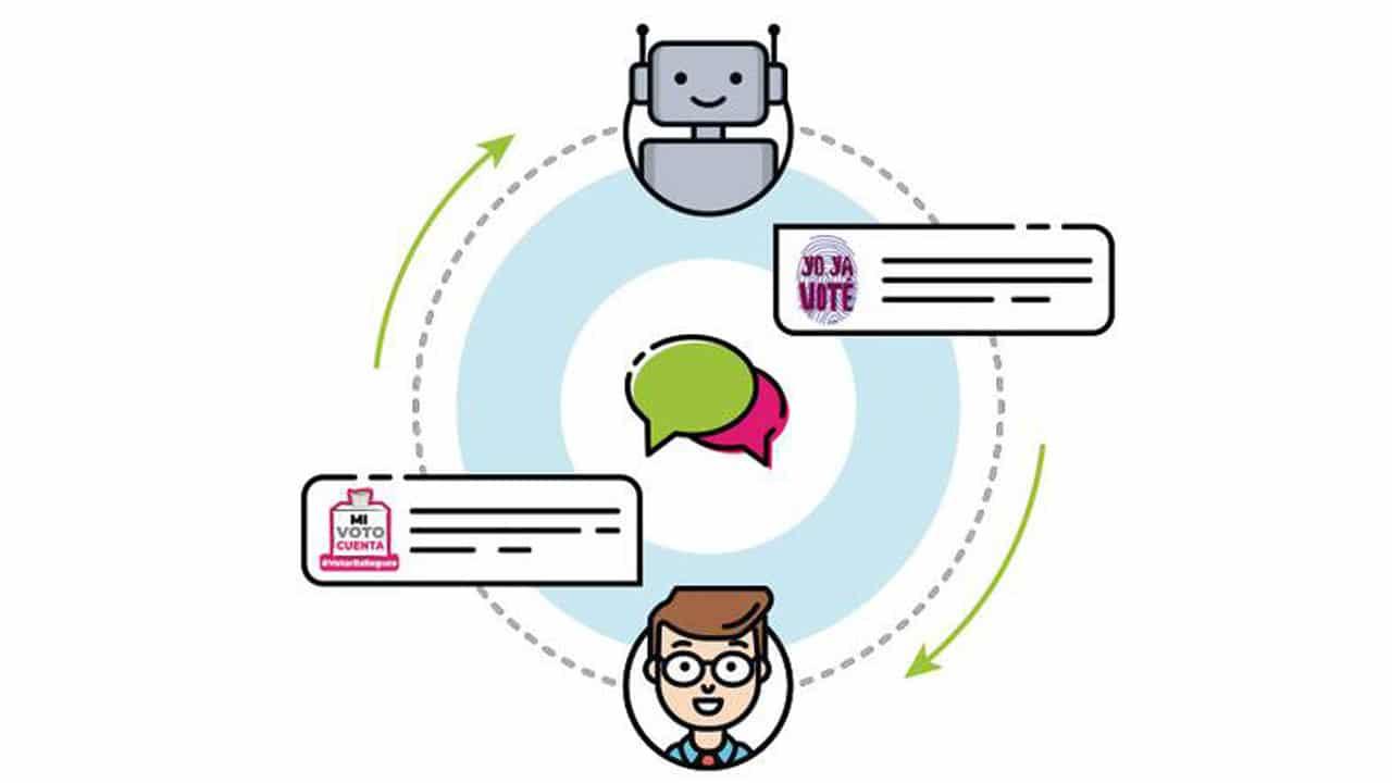 Elecciones 2021 INE lanza chatbot en WhatsApp
