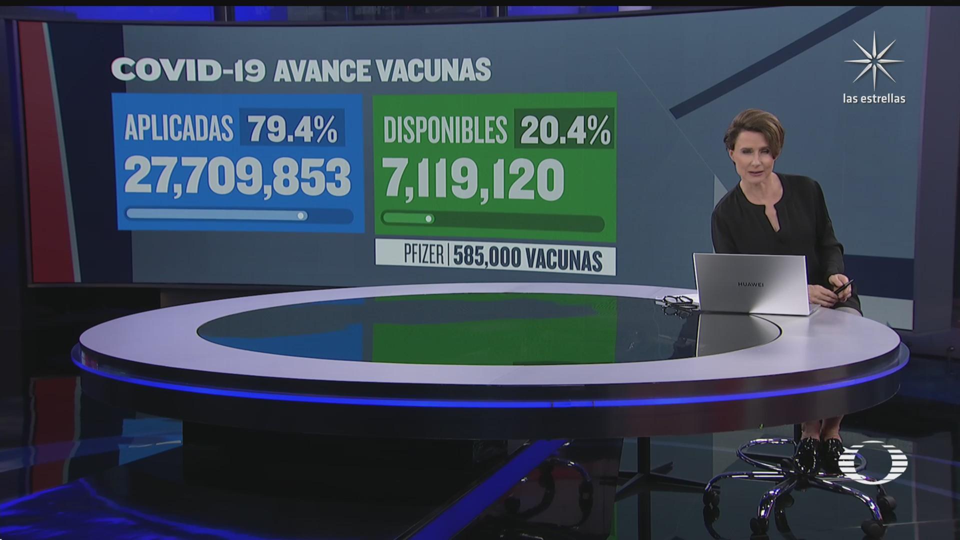mexico cuenta con mas de 7 millones de vacunas contra covid