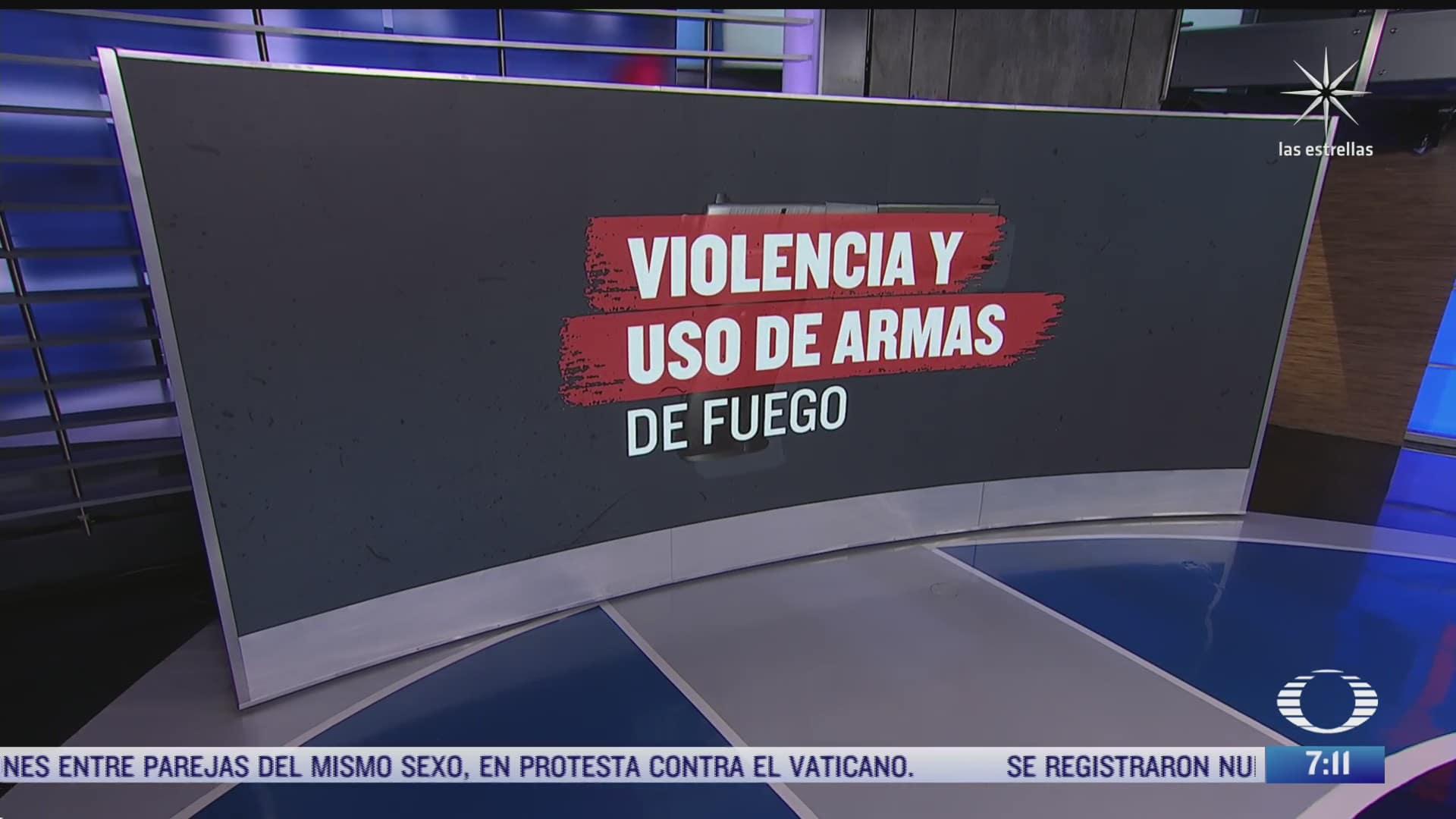 presentan informe sobre violencia vinculada a armas de fuego