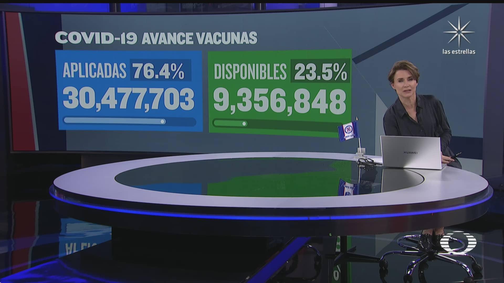 se han aplicado en mexico 30 millones 477 mil 703 vacunas contra covid