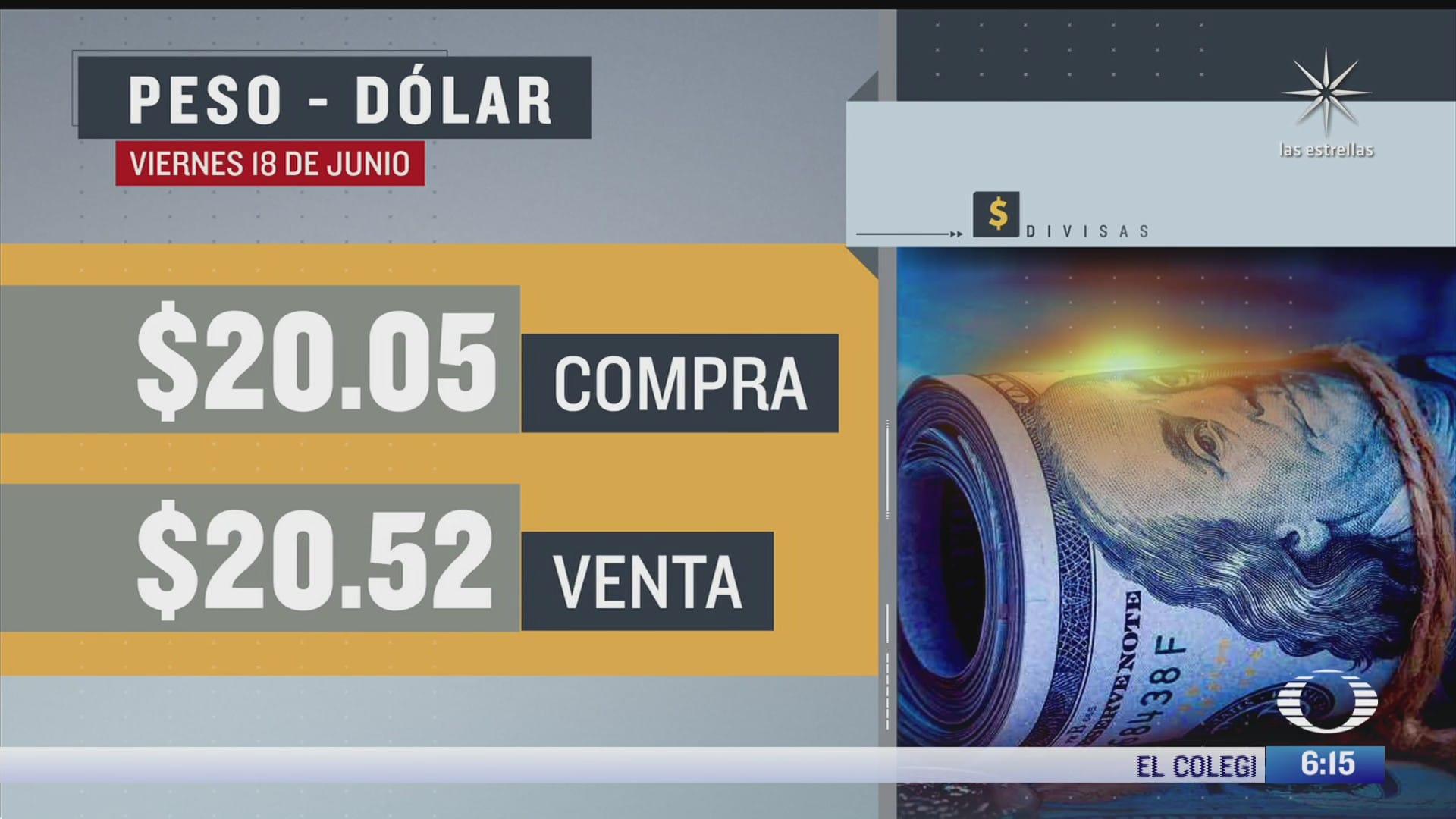 el dolar se vendio en 20 52 en la cdmx 18 de junio