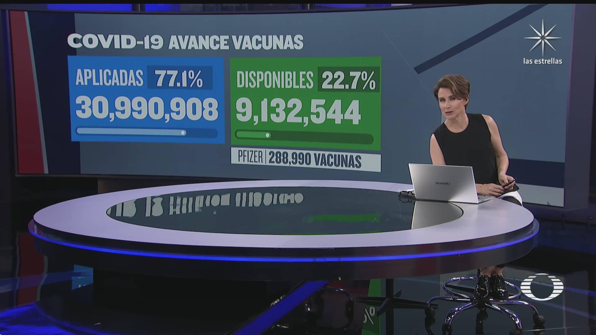 han sido aplicadas 30 millones 990 mil 908 vacunas contra covid 19 en mexico