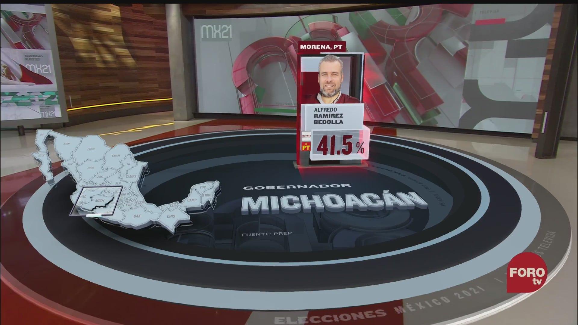 resultados preliminares del prep muestran quienes son algunos ganadores en las elecciones