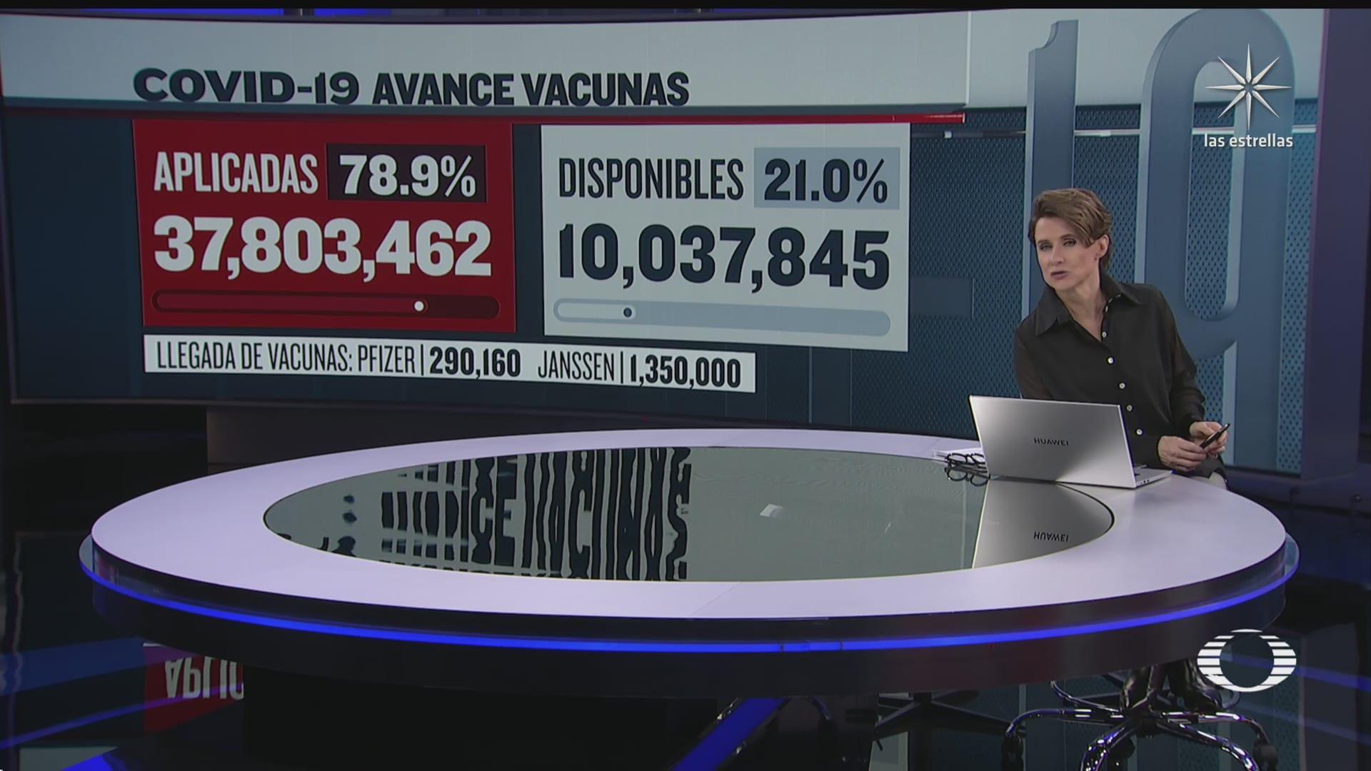 suman 37 millones 803 mil 462 vacunas contra covid aplicadas en mexico