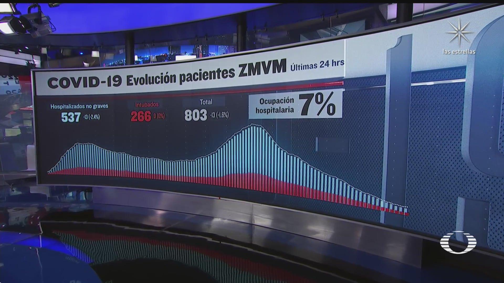 suman en mexico 229 mil 821 muertos por covid