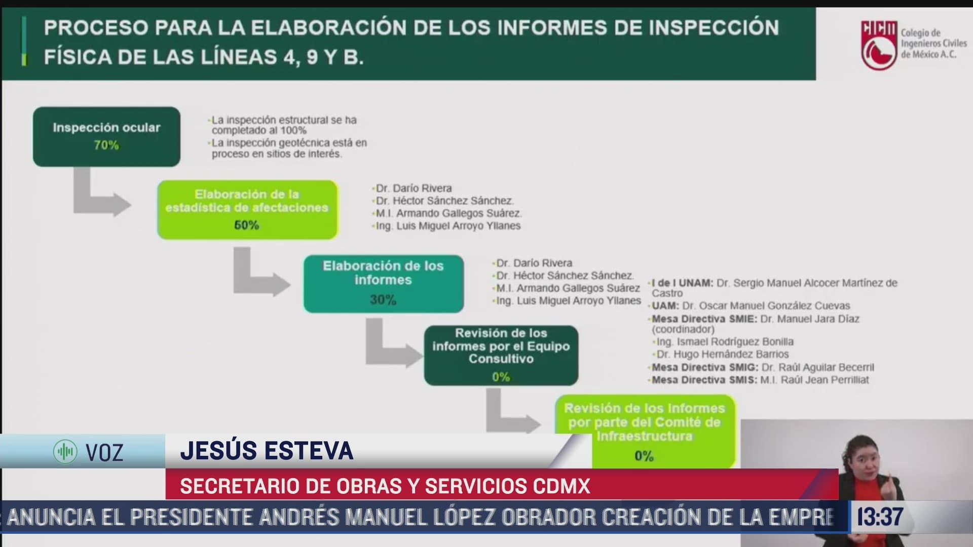 avances sobre los trabajos de rehabilitacion del tramo elevado l12 del metro