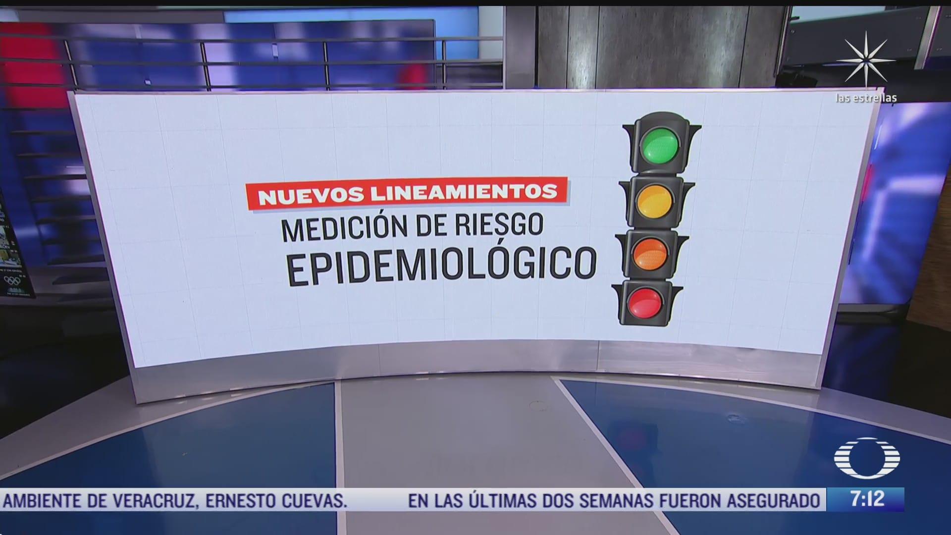 cual es la nueva metodologia para definir el semaforo epidemiologico