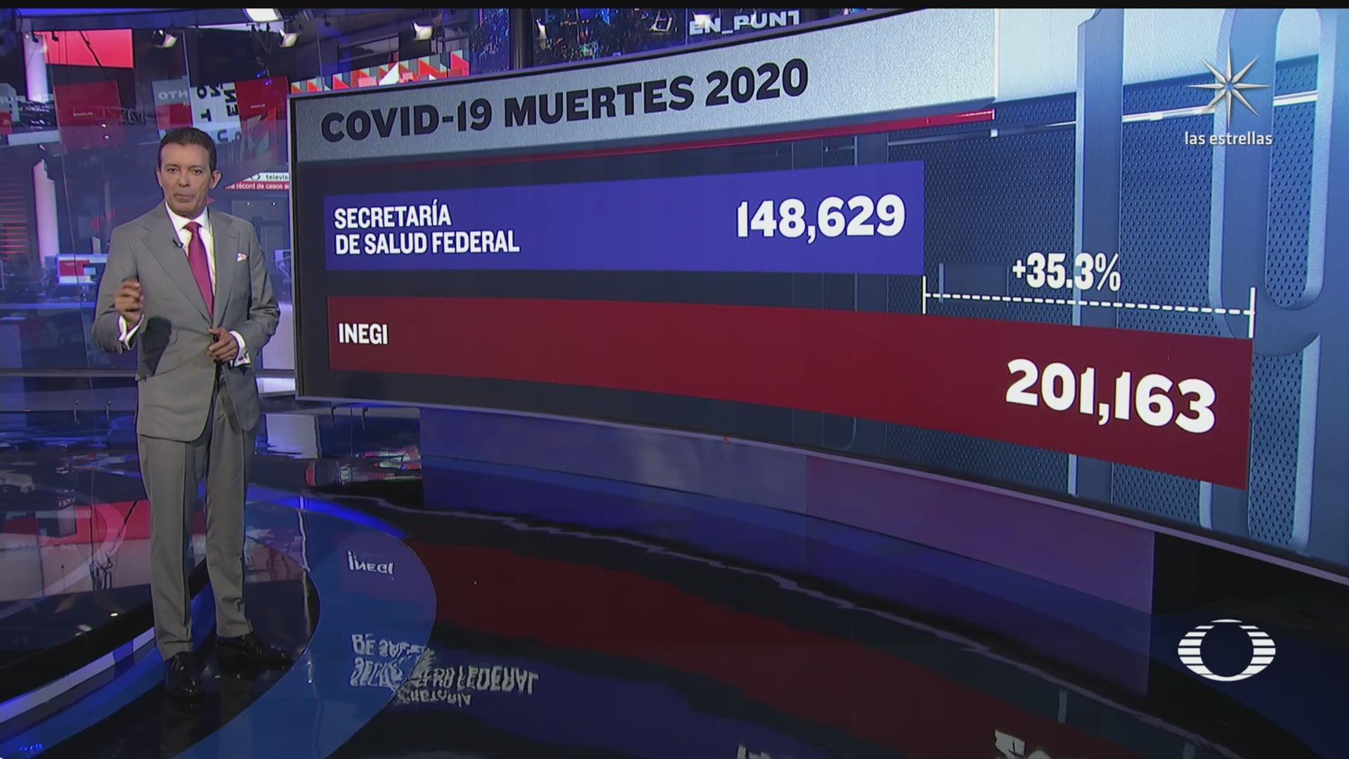 durante 2020 hubo exceso de mortalidad en mexico del
