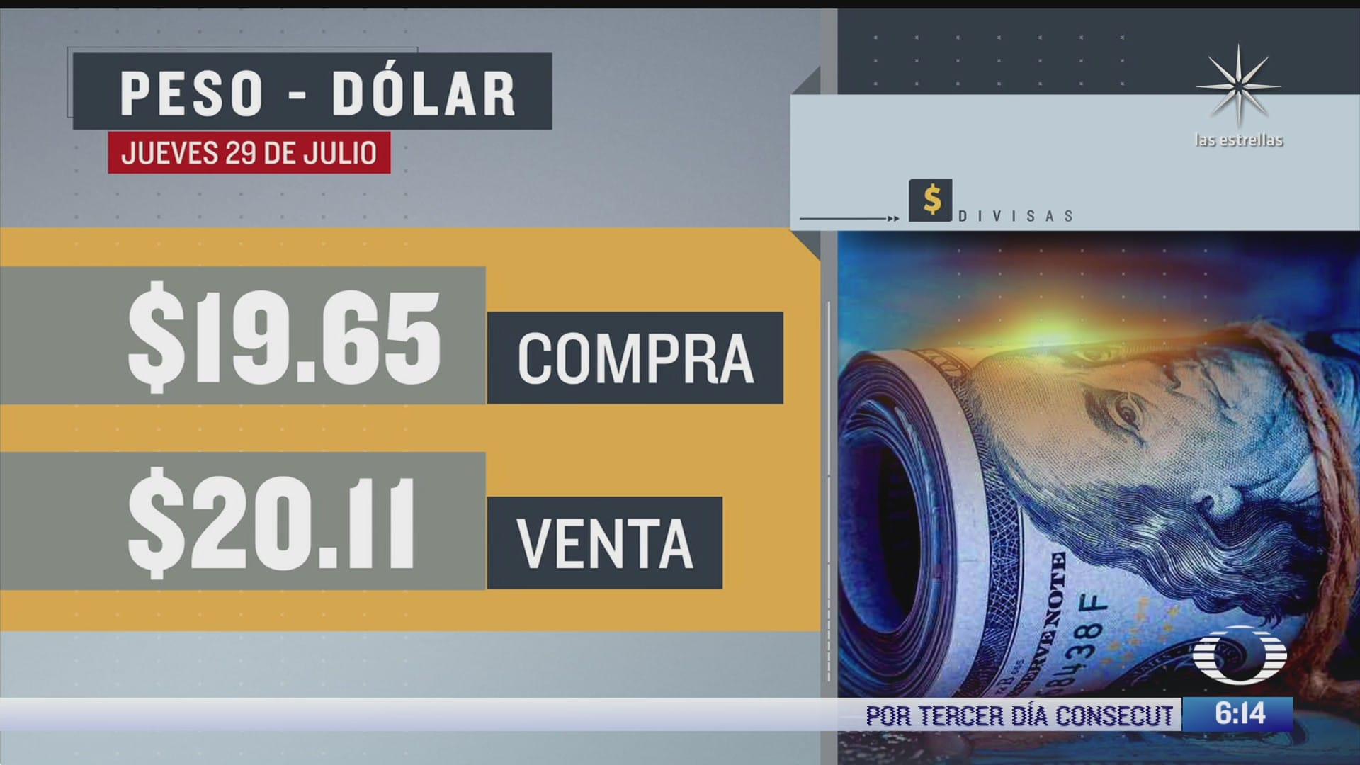 el dolar se vendio en 20 11 en la cdmx del 29 julio