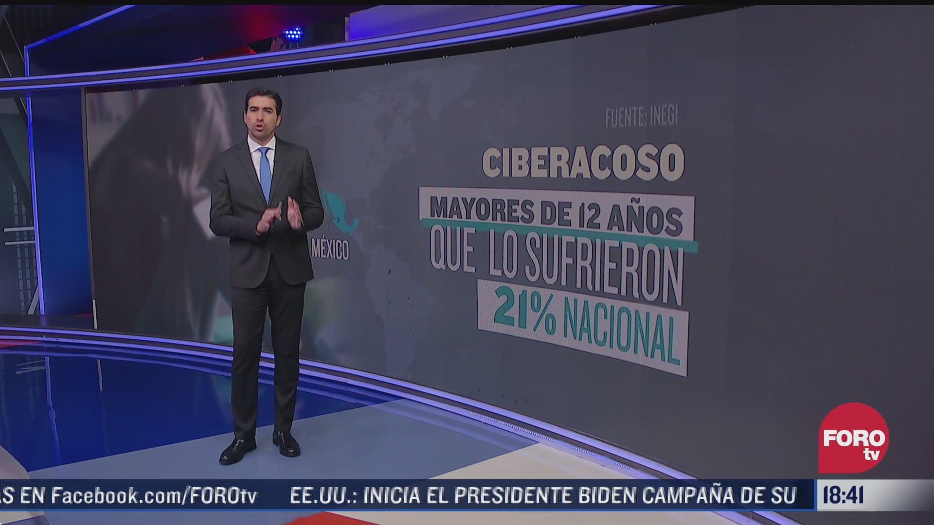 estos son los datos del ciberacoso en mexico segun el inegi