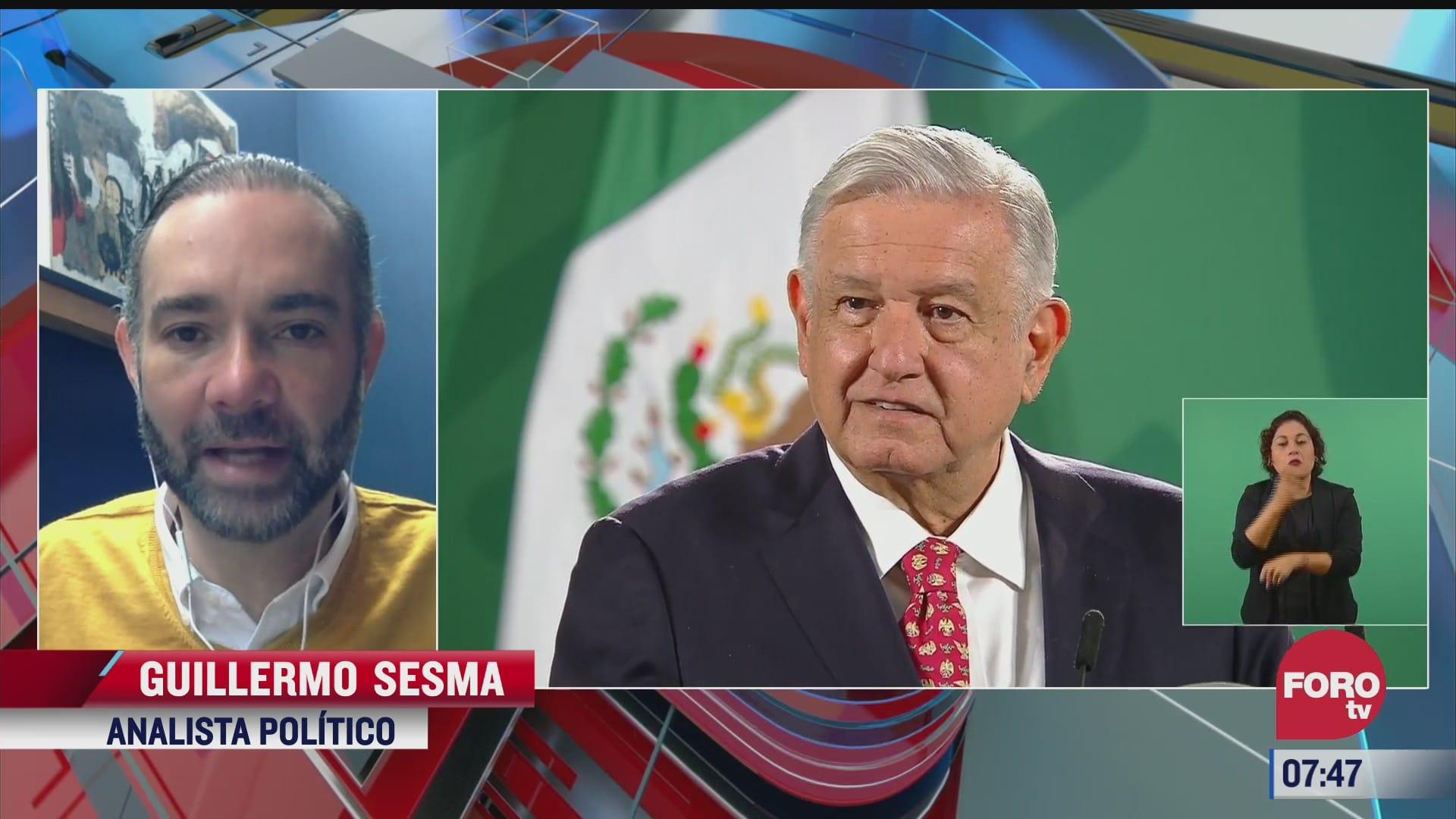 posibles candidatos a la presidencia de mexico para 2024 el analisis en estrictamente personal