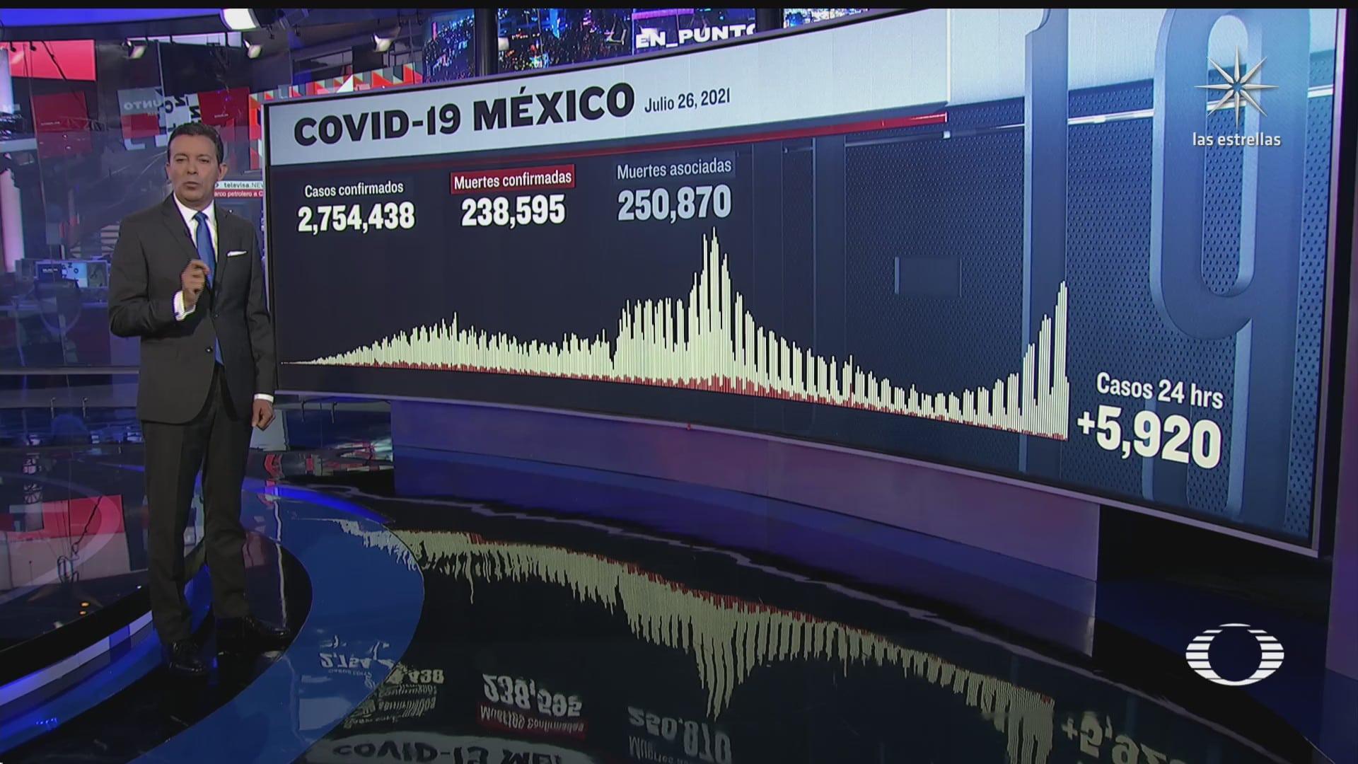 suman mas 238 mil 595 muertos por covid 19 en mexico